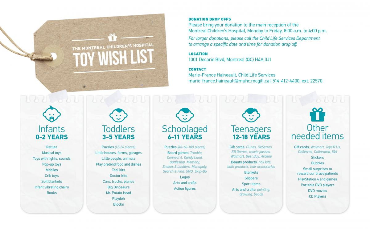 Toy and gift wish list | Montreal Children\'s Hospital